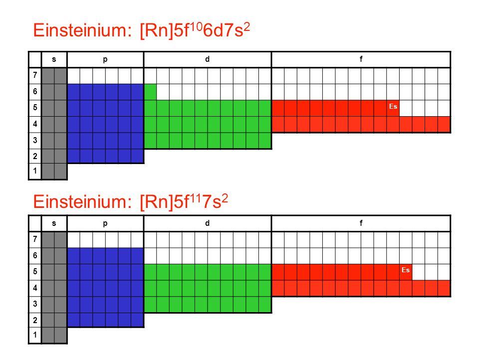 Einsteinium: [Rn]5f106d7s2 Einsteinium: [Rn]5f117s2 s p d f 7 6 5 4 3